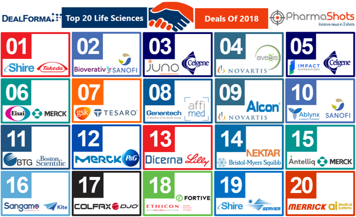Top 20 Life Sciences Deals of 2018 Based on Total Deal Value