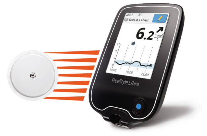Sanofi and Abbott Collaborate to Assimilate Glucose Sensing and Insulin Delivery Technologies to Manage Diabetes