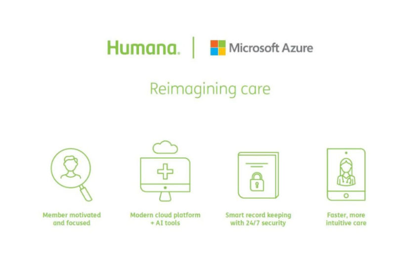Humana and Microsoft Collaborate to Reimagine Health Leveraging Azure Cloud and AI with Voice Technologies