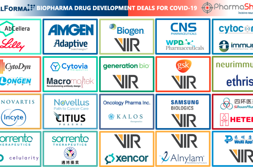 Insights+ COVID-19 Deals (Part I): Biopharma Drug Development
