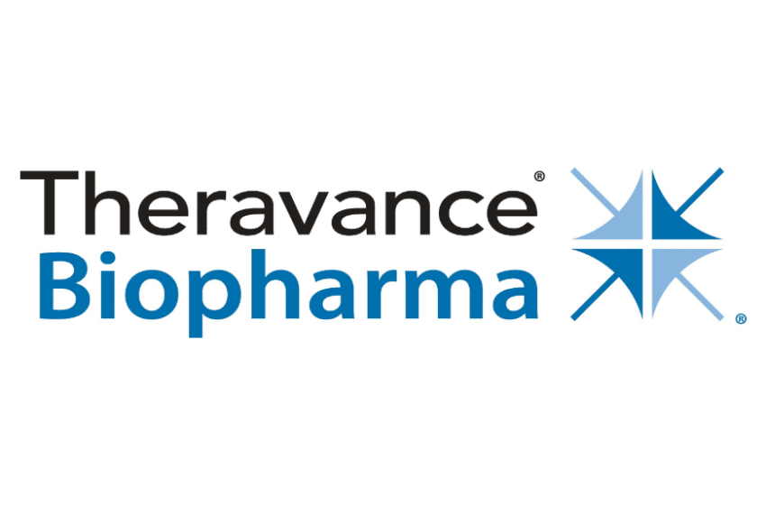 Theravance Reports First Patient Dosing in P-I Study with TD-0903 to Treat Patients with Acute Lung Injury Associated with COVID-19