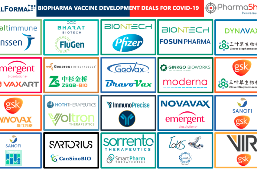 Insights+ COVID-19 Deals (Part II): Biopharma Vaccine Development
