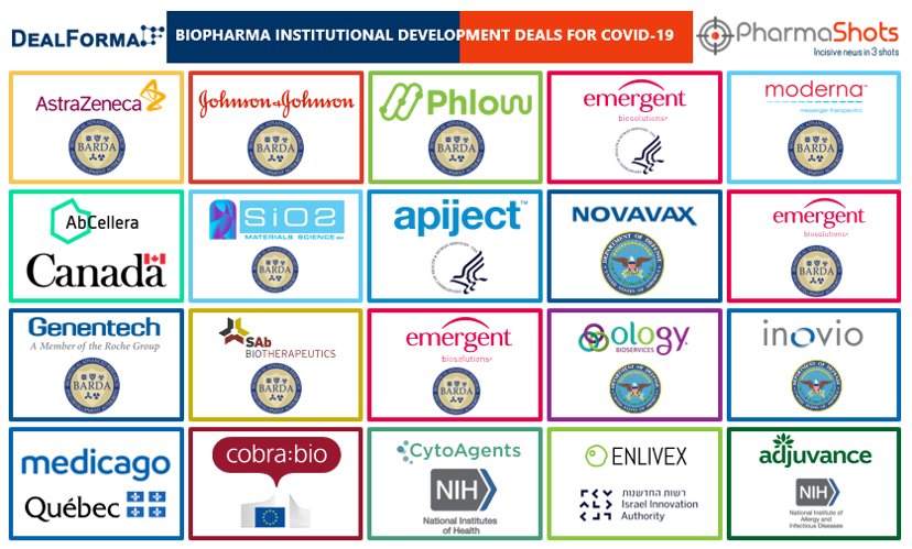 Insights+ COVID-19 Deals (Part III): Biopharma and Govt. Institutions