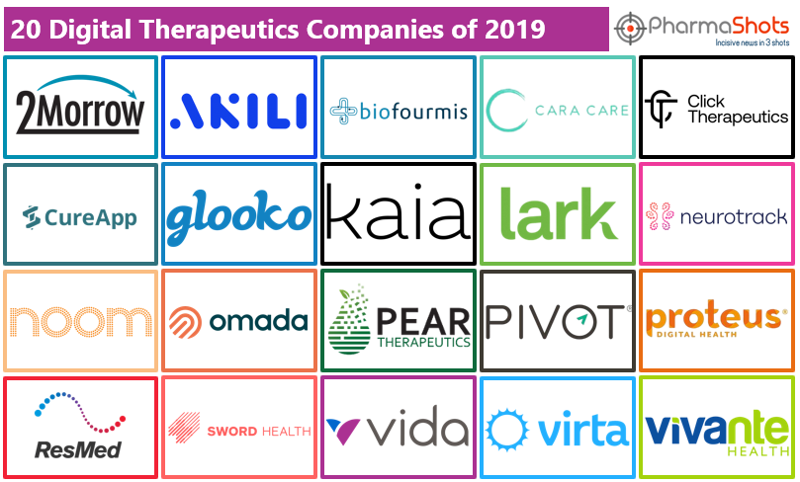 Top 20 Innovative Digital Therapeutics Companies of 2019