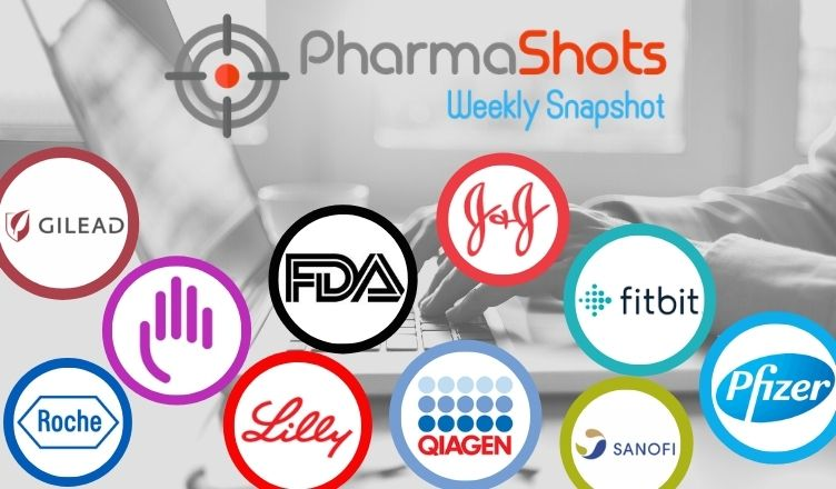 PharmaShots Weekly Snapshot (Aug 17 -21 2020)