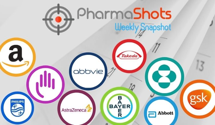 PharmaShots Weekly Snapshot (Aug 24 -28, 2020)