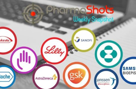 PharmaShots Weekly Snapshot (Sept 14 -18, 2020)