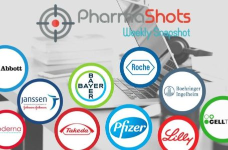 PharmaShots Weekly Snapshot (Oct 12-16, 2020)