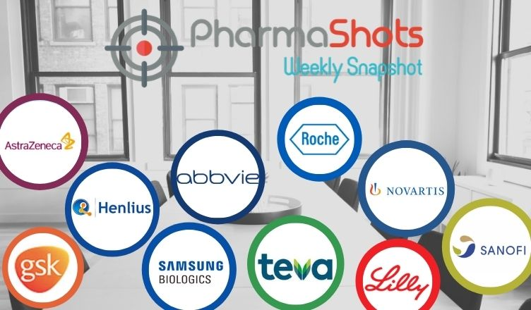 PharmaShots Weekly Snapshot (Oct 19 – 23, 2020)