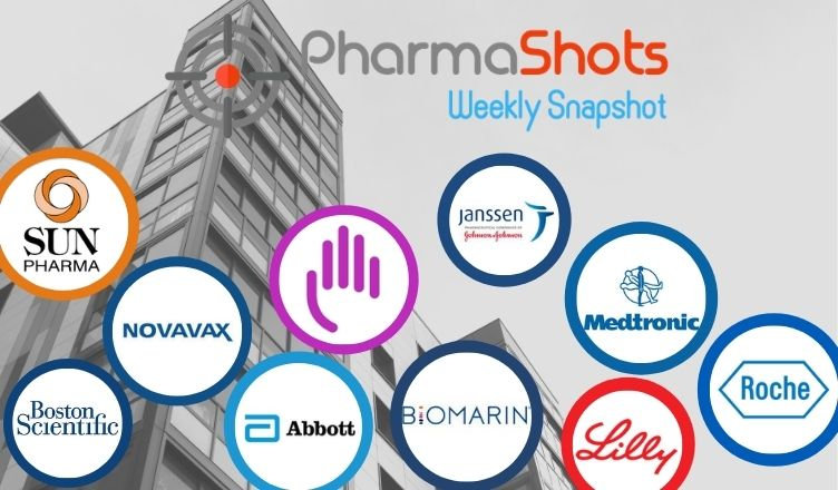 PharmaShots Weekly Snapshot (Nov 02-06, 2020)