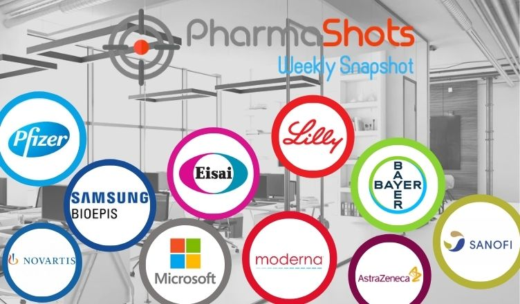 PharmaShots Weekly Snapshot (Nov 16-20, 2020)