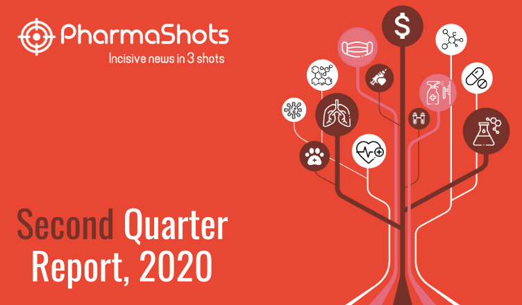 PharmaShots' Key Highlights of Second Quarter 2020