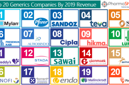 Top 20 Generics Pharma Companies Based On 2019 Revenue