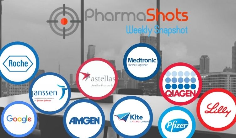 PharmaShots Weekly Snapshots (Dec 7-11, 2020)