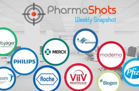 PharmaShots Weekly Snapshots (Dec 21-23, 2020)