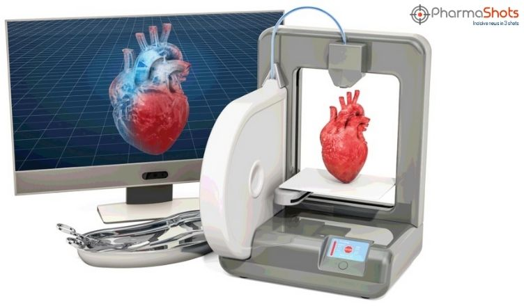 ViewPoints Article: 3D Bioprinting Represents a Huge Leap in the Pharmaceutical Industry