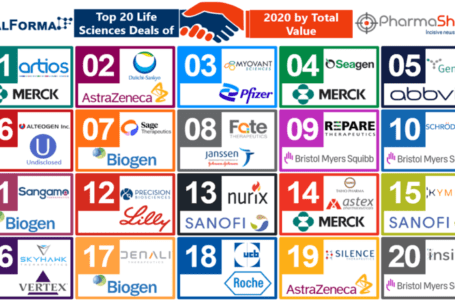 Top 20 Life Sciences Deals of 2020 by Total Deal Value