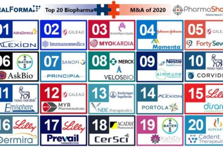 Top 20 Biopharma M&A of 2020 by Total Deal Value
