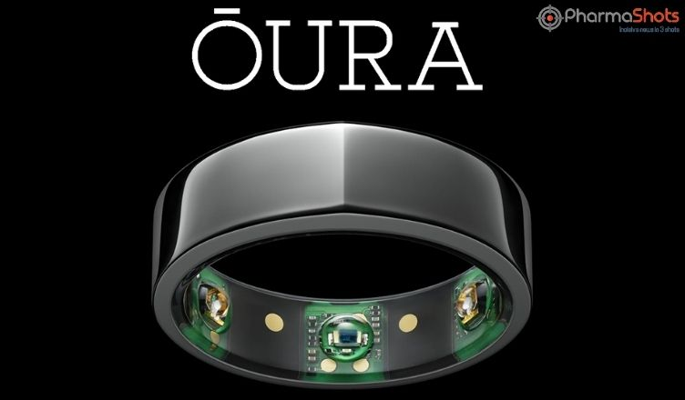Oura Ring Monitors Body Temperature and Identify Early COVID-19 Symptoms