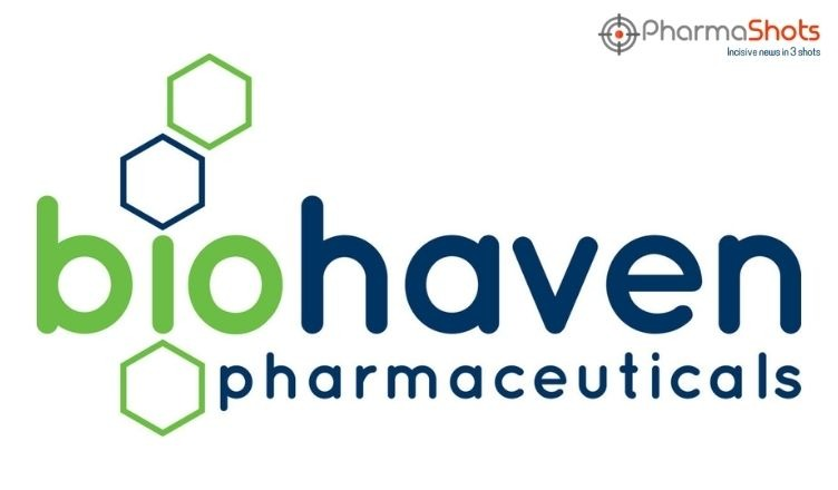 Biohaven's Troriluzole Fails to Meet its Co-Primary Endpoints in P-II/III Study for Alzheimer's Disease