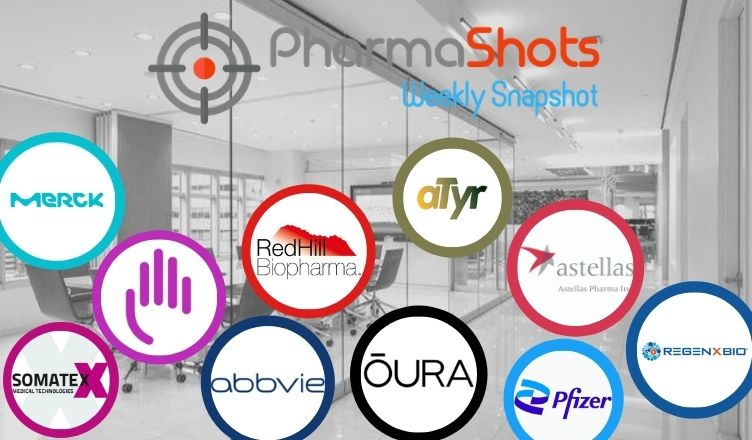 PharmaShots Weekly Snapshot (Jan 4-8, 2020)