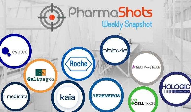 PharmaShots Weekly Snapshots (Feb 08 – 12, 2021)