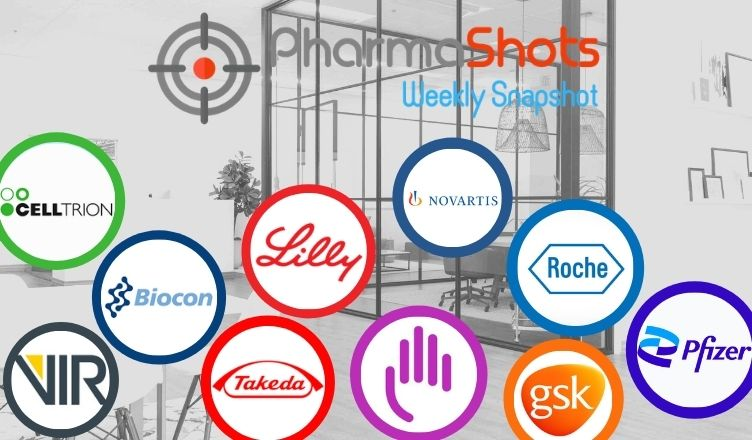 PharmaShots Weekly Snapshots (Feb 15- 19, 2021)