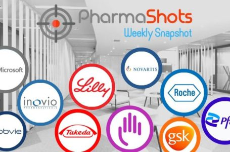 PharmaShots Weekly Snapshots (Feb 22- 26, 2021)