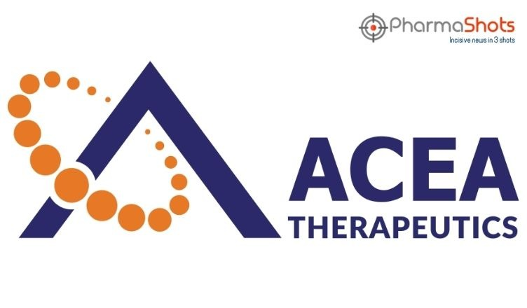 Sorrento to Acquire ACEA Therapeutics for ~$488M