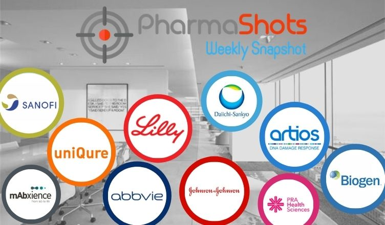 PharmaShots Weekly Snapshots (Apr 05 – 09, 2021)
