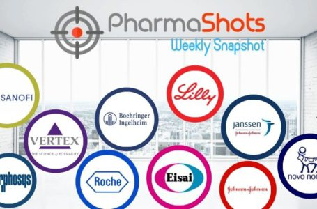 PharmaShots Weekly Snapshots (Apr 19 – 23, 2021)