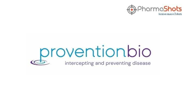 The US FDA's EMDAC Supports Provention Bio's Teplizumab in Delaying Diabetes