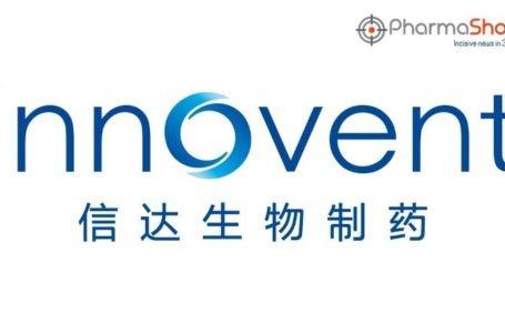 Innovent Reports First Patient Dosing in P-II Clinical Trial for the Treatment of Obesity in China