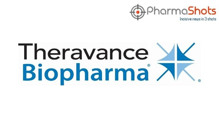Theravance Reports Results of Izencitinib in P-IIb Dose-Finding Induction Study for the Treatment of Ulcerative Colitis