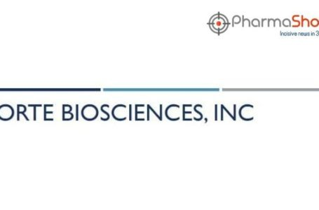 Forte's FB-401 Fails to Meet Primary Endpoints in P-II Clinical Trial For the Treatment of Atopic Dermatitis